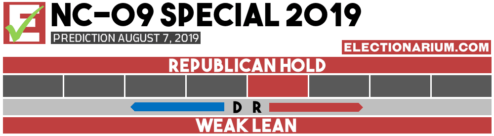 North Carolina 9th Congressional District prediction 8-7-2019