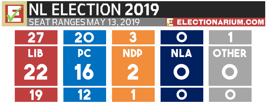 2019 Newfoundland and Labrador Election Seat Ranges - 5-13-19