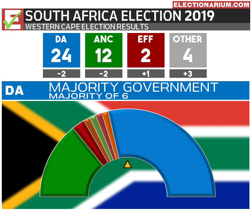 2019 South Africa Election Results - Western Cape Province