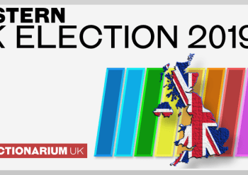 2019 Election Results and Predictions