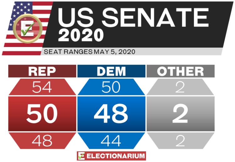 2020 US Senate Races Seat Range Predictions 5-5-20