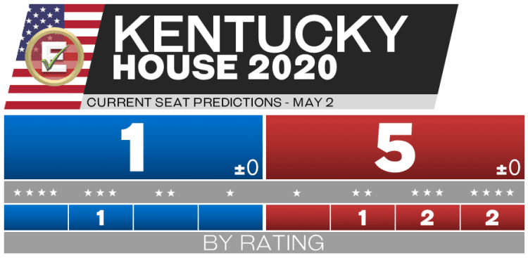 2020 Kentucky House Races - 5-2-20 predictions