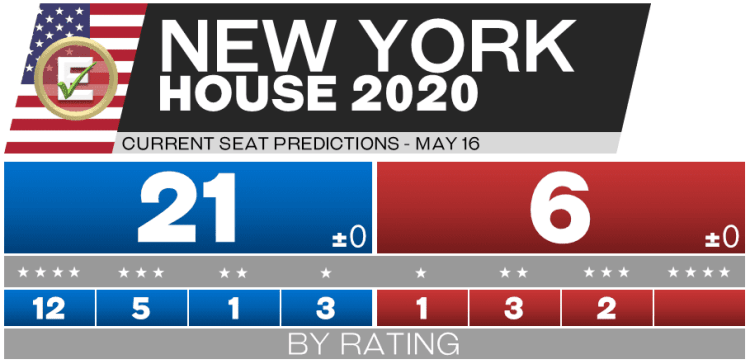 2020 New York House Races - 5-16-20 predictions