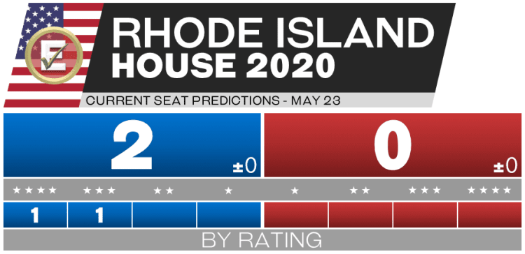 2020 Rhode Island House Races - 5-23-20 predictions