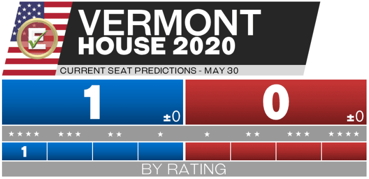 2020 Vermont House Races - 5-30-20 predictions