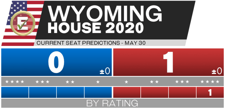 2020 Wyoming House Races - 5-30-20 predictions