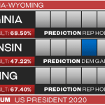2020 US Presidential Election Prediction - WV to WY 6-19-20