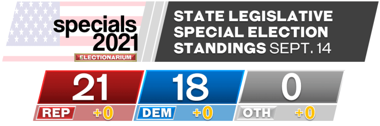 2021 State Legislature Special Elections - Sept 14 standings