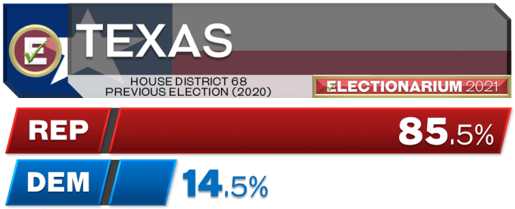 Texas House of Representatives 68th District - 2020 election results