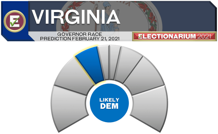 2021 VA Governor Race - prediction 2-21-21