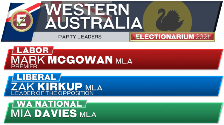 2021 Western Australia State Election: Party Leaders