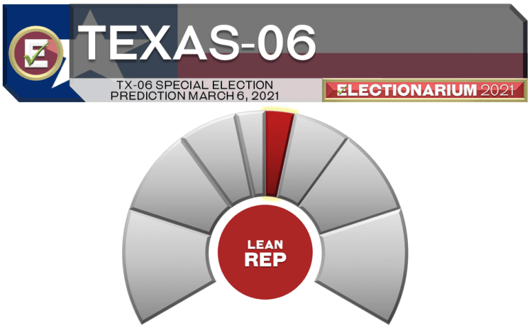 2021 Texas-06 US House Special Election Predictions 3-6-21