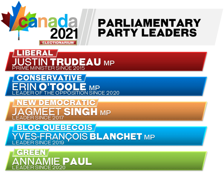 2021 Canadian election - party leaders
