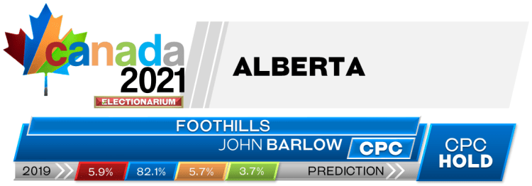 AB Foothills prediction 2021 Canadian election