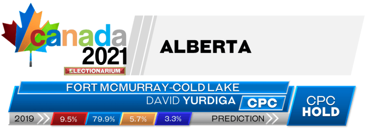 AB Fort McMurray—Cold Lake prediction 2021 Canadian election