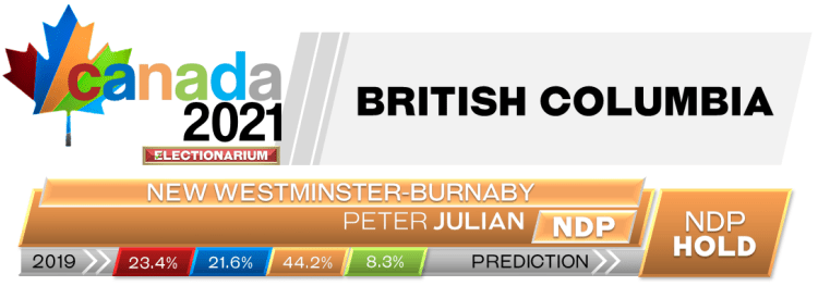 BC New Westminster—Burnaby prediction 2021 Canadian election