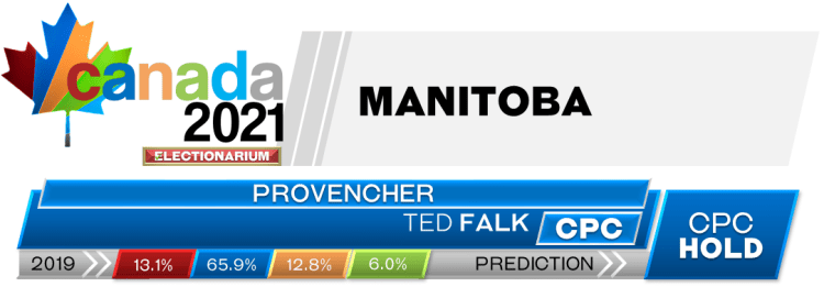 MB Provencher prediction 2021 Canadian election