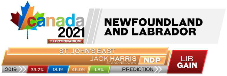 NL St Johns East prediction 2021 Canadian election 9-17-21