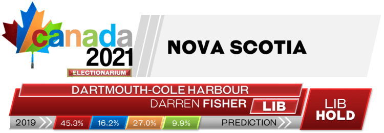 NS Dartmouth—Cole Harbour prediction 2021 Canadian election