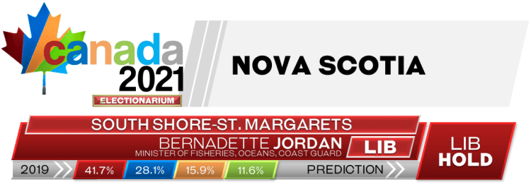 NS South Shore—St. Margarets prediction 2021 Canadian election