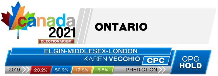 ON Elgin—Middlesex—London prediction 2021 Canadian election