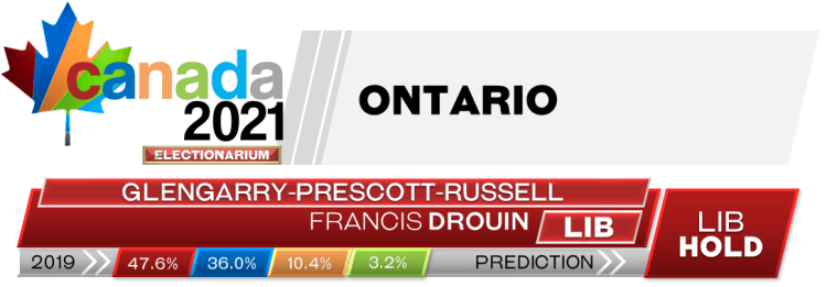 ON Glengarry—Prescott—Russell prediction 2021 Canadian election