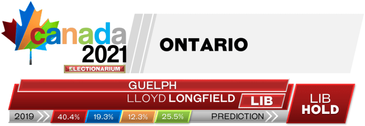ON Guelph prediction 2021 Canadian election
