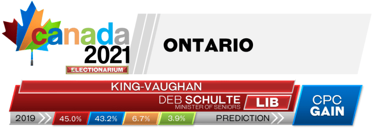 ON King—Vaughan prediction 2021 Canadian election 8-31-21