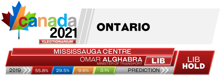 ON Mississauga Centre prediction 2021 Canadian election