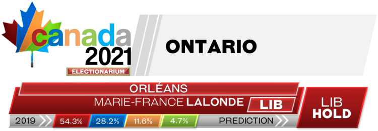 ON Orléans prediction 2021 Canadian election