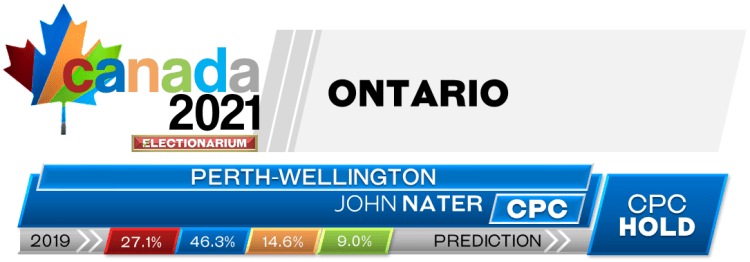 ON Perth—Wellington prediction 2021 Canadian election