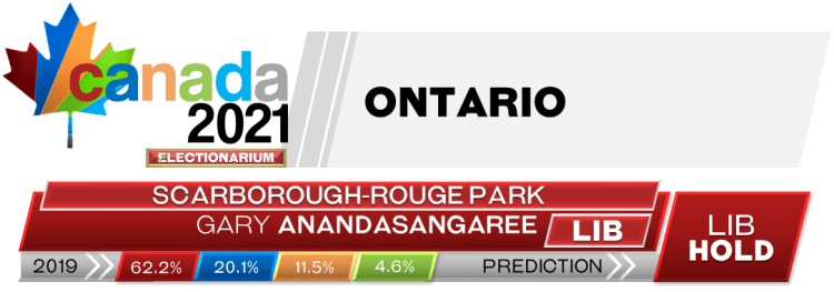 ON Scarborough—Rouge Park prediction 2021 Canadian election