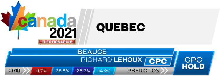 QC Beauce prediction 2021 Canadian election