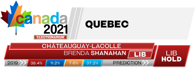 QC Châteauguay—Lacolle prediction 2021 Canadian election