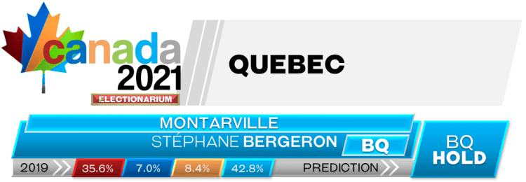 QC Montarville prediction 2021 Canadian election