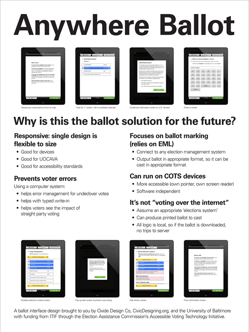 Accessible Voting Technology Initiative » Anywhere Ballot