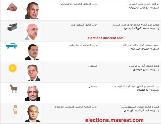 اسماء مرشحي الرئاسة الرسميين