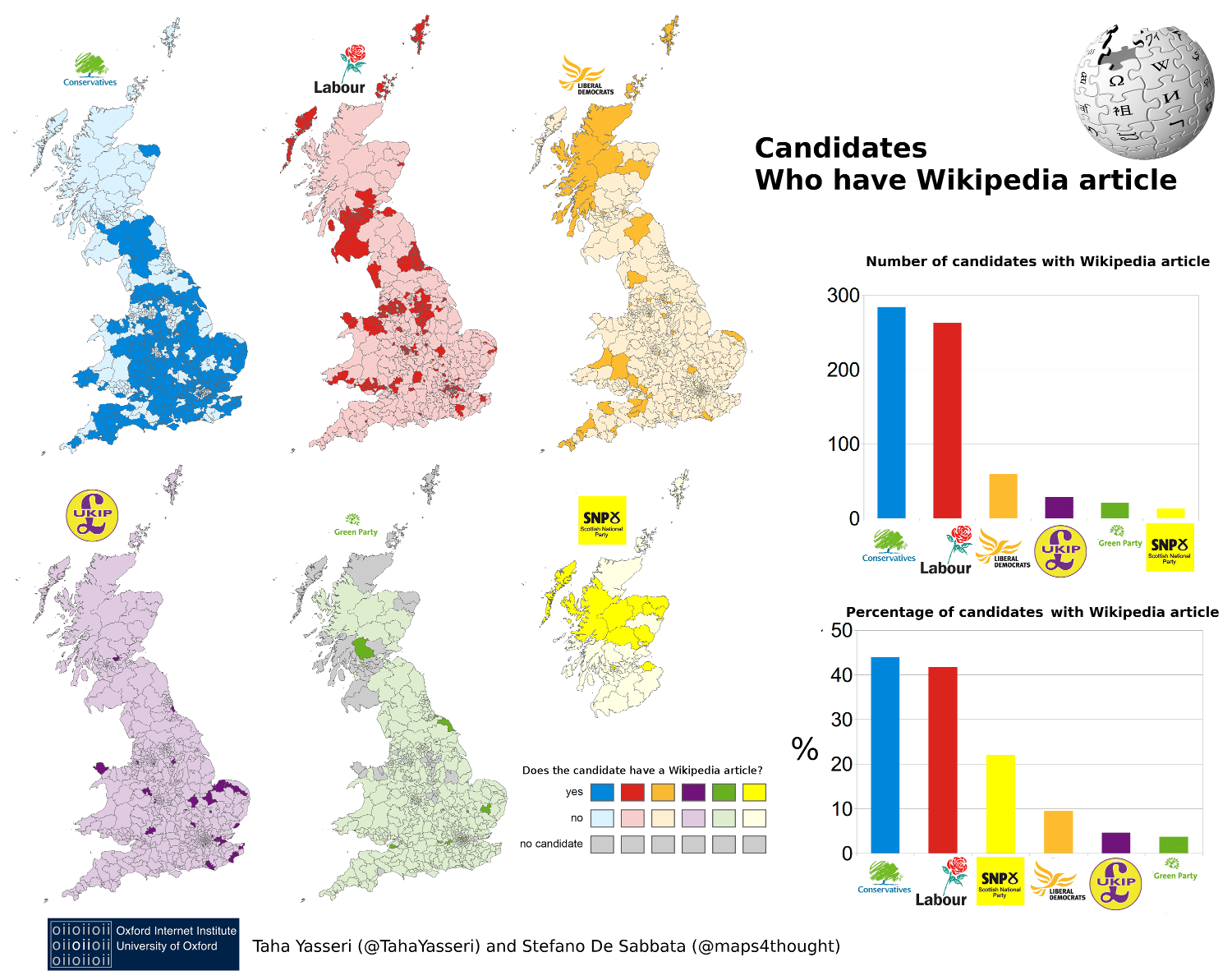 Geographical distribution of the candidates, whom Wikipedia has an article about.