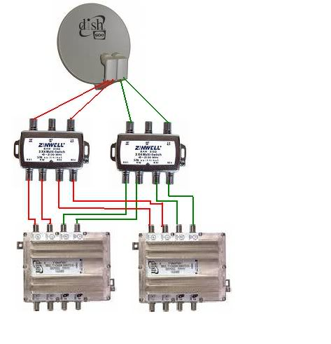 dish network multiswitch diagram wiring for 3 way caravan fridge new sw44 network/bell express vu multi switch only, electorica