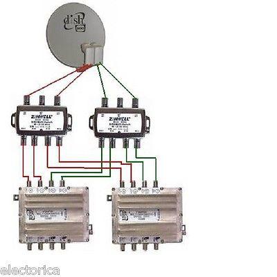 dish network installation diagram 99 s10 brake light wiring 3x4 zinwell switch lnb sw34 directv 2x4 bell quad f, electorica