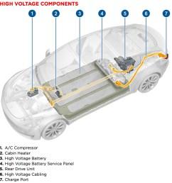 tesla engine diagram wiring diagram sheet tesla electric car engine diagram tesla engine diagram [ 1292 x 1354 Pixel ]