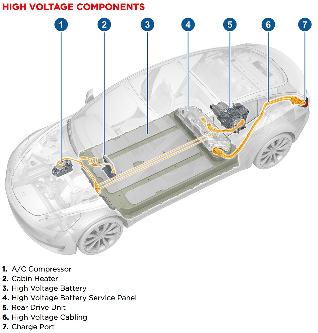 hight resolution of tesla engine diagram wiring diagram sheet tesla electric car engine diagram tesla engine diagram