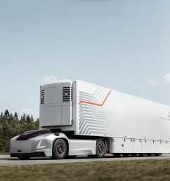 volvo trucks is now looking for companies interested in the concept and it wants to partner with them to develop transport solutions around the concept  [ 2880 x 1920 Pixel ]