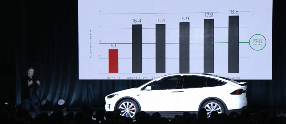 Model X launch event 1