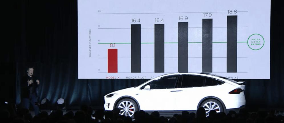 Model X launch event 1