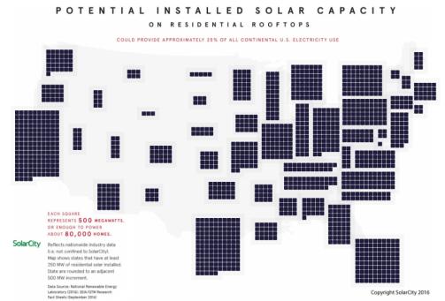 solarcity-nrel-chart-2