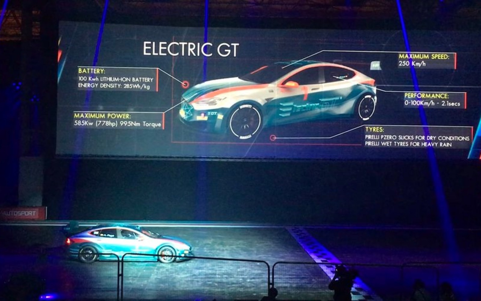 Electric GT unveils stripped-down Tesla Model S P100D with 2.0-sec 0 to 60 mph acceleration