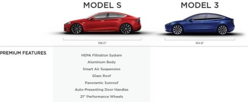 MODEL S VS MODEL 3 OPTIONS