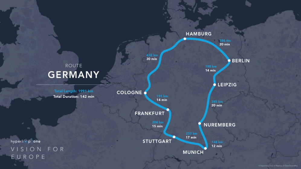 Hyperloop Germany