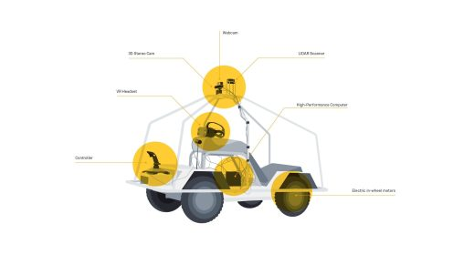 New moovel lab project: Construction of an unconventional vehicle
